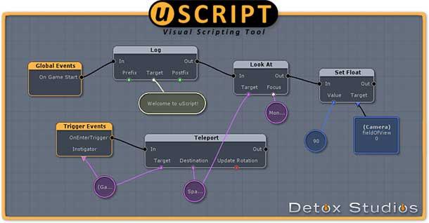 uScript Visual Scripting Tool for Unity! - RockThe3D