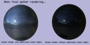 Carbon Fibre Shader 2.0.0
